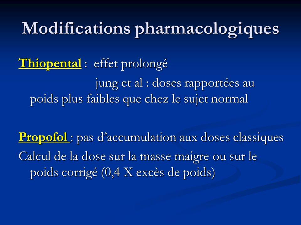 Modifications pharmacologiques Thiopental : effet prolongé jung et al : doses rapportées au poids plus faibles que chez le sujet normal jung et al : d