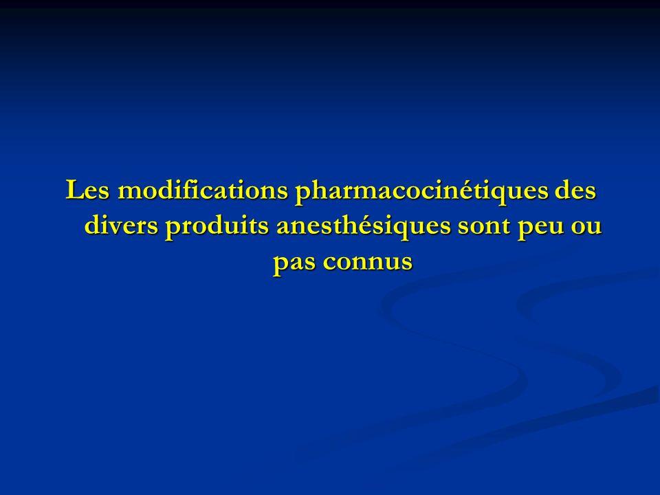 Les modifications pharmacocinétiques des divers produits anesthésiques sont peu ou pas connus