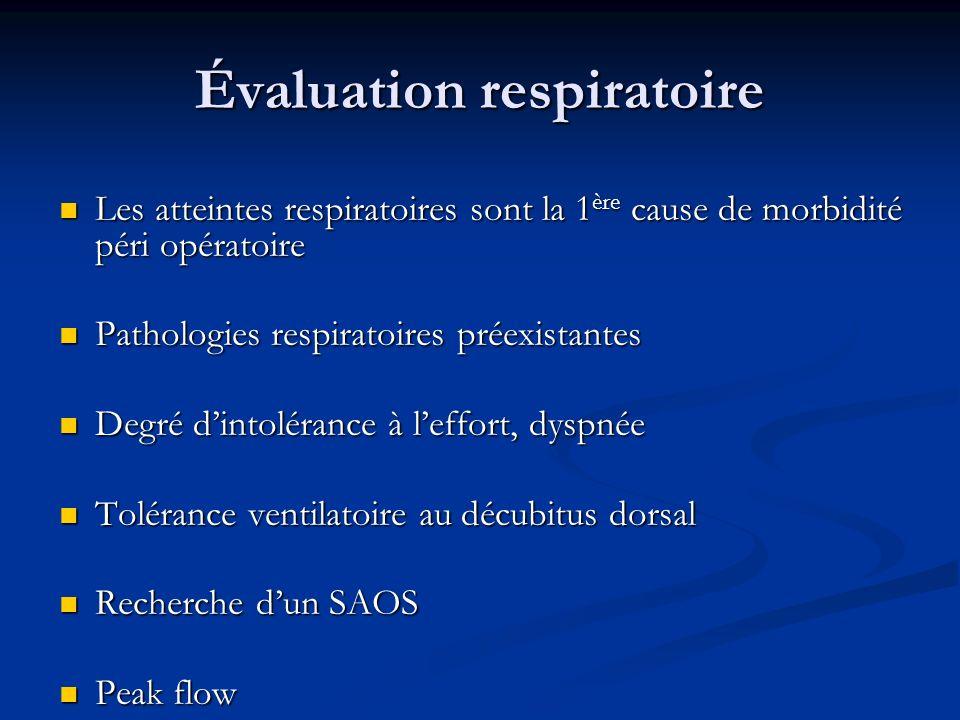 Évaluation respiratoire Les atteintes respiratoires sont la 1 ère cause de morbidité péri opératoire Les atteintes respiratoires sont la 1 ère cause d