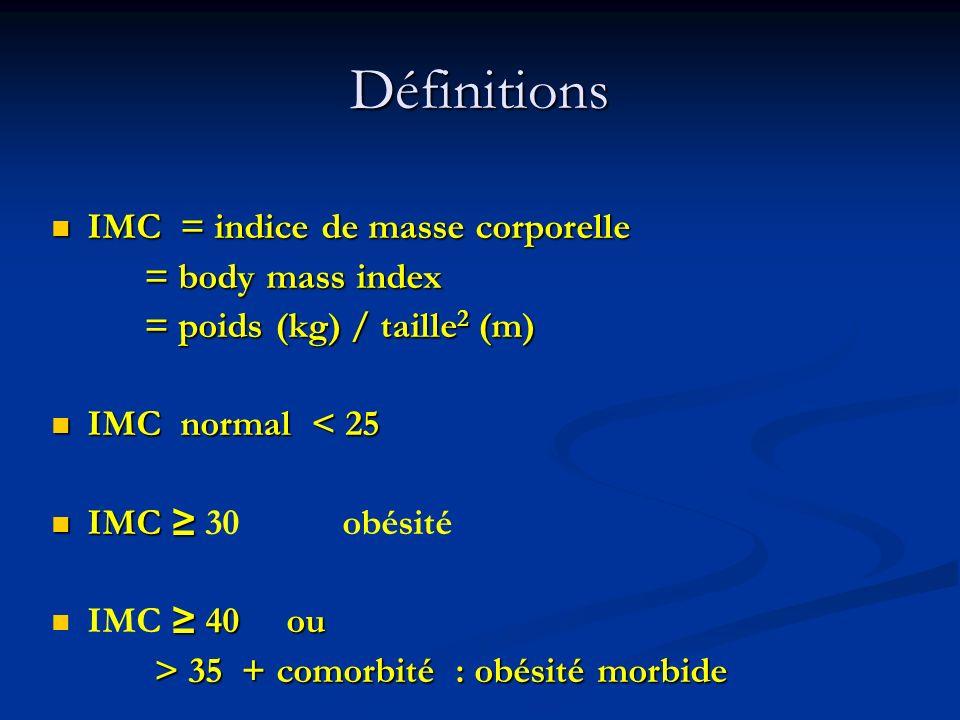 Définitions IMC = indice de masse corporelle IMC = indice de masse corporelle = body mass index = body mass index = poids (kg) / taille 2 (m) = poids