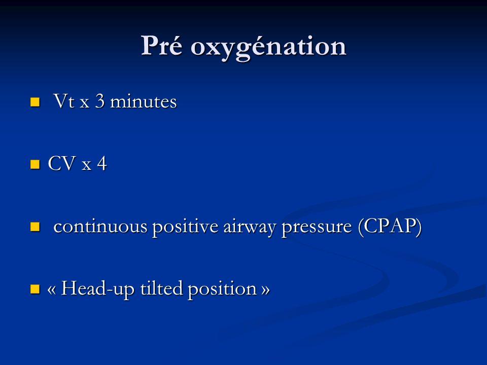 Pré oxygénation Vt x 3 minutes Vt x 3 minutes CV x 4 CV x 4 continuous positive airway pressure (CPAP) continuous positive airway pressure (CPAP) « He