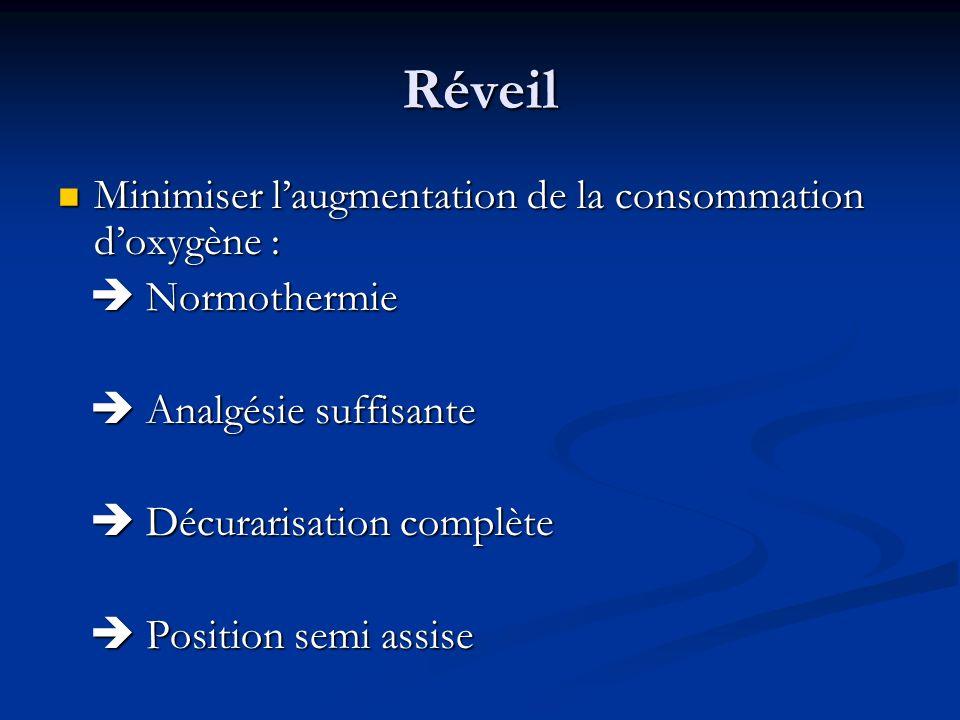 Réveil Minimiser laugmentation de la consommation doxygène : Minimiser laugmentation de la consommation doxygène : Normothermie Normothermie Analgésie