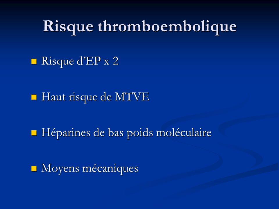 Risque thromboembolique Risque dEP x 2 Risque dEP x 2 Haut risque de MTVE Haut risque de MTVE Héparines de bas poids moléculaire Héparines de bas poid