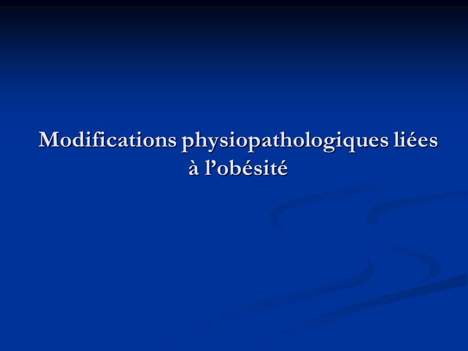 Modifications physiopathologiques liées à lobésité