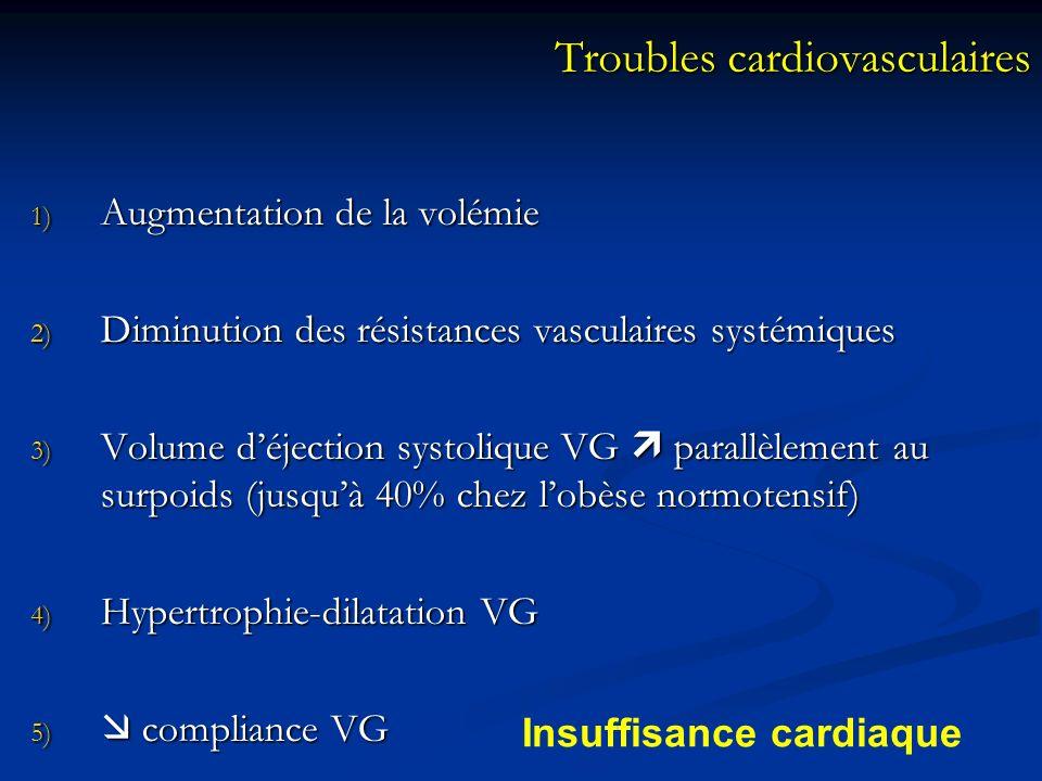 6) Altérations de la vascularisation pulmonaire PAP parallèlement au surpoids PAP parallèlement au surpoids mécanismes : vasoconstriction pulmonaire (hypoxie ± hypercapnie ) mécanismes : vasoconstriction pulmonaire (hypoxie ± hypercapnie ) 7) hypertrophie-dilatation VD Troubles cardiovasculaires