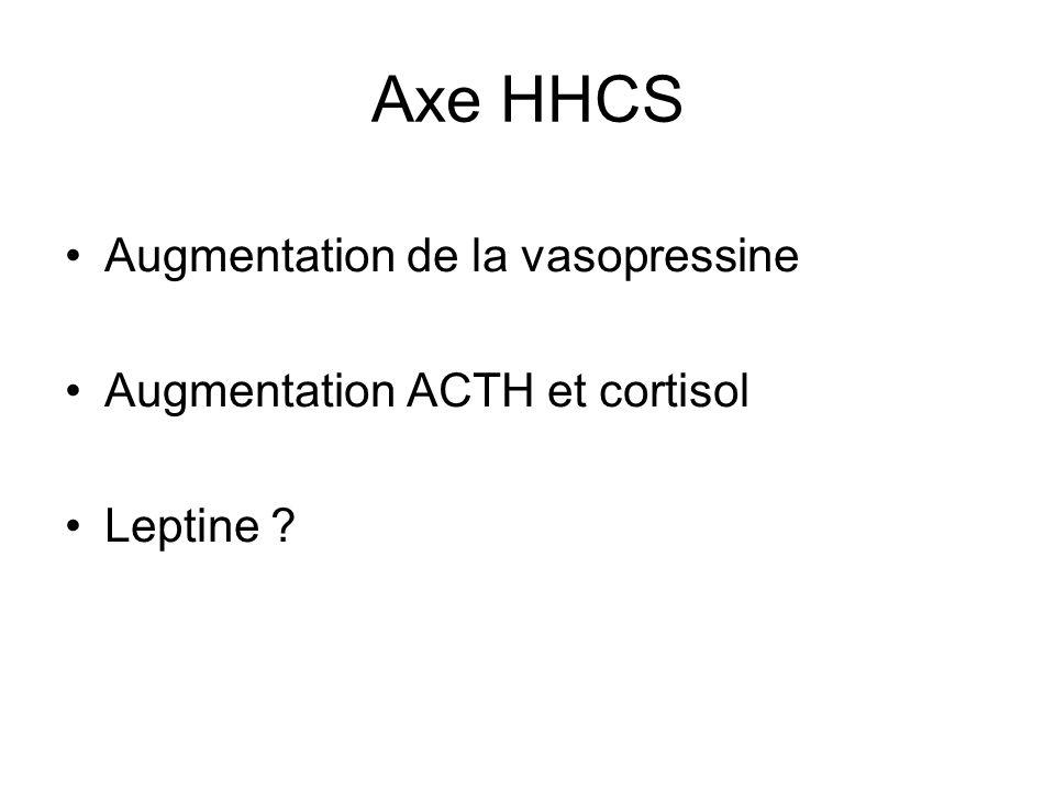 Axe HHCS Augmentation de la vasopressine Augmentation ACTH et cortisol Leptine ?