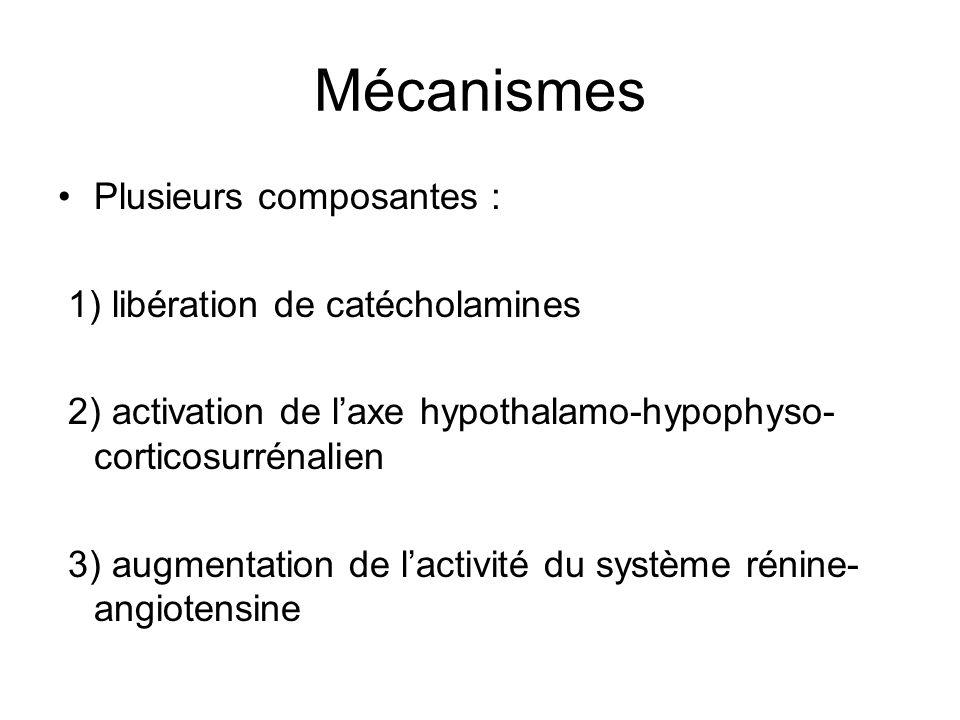 Mécanismes Plusieurs composantes : 1) libération de catécholamines 2) activation de laxe hypothalamo-hypophyso- corticosurrénalien 3) augmentation de