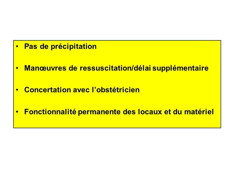 Pas de précipitation Manœuvres de ressuscitation/délai supplémentaire Concertation avec lobstétricien Fonctionnalité permanente des locaux et du matér