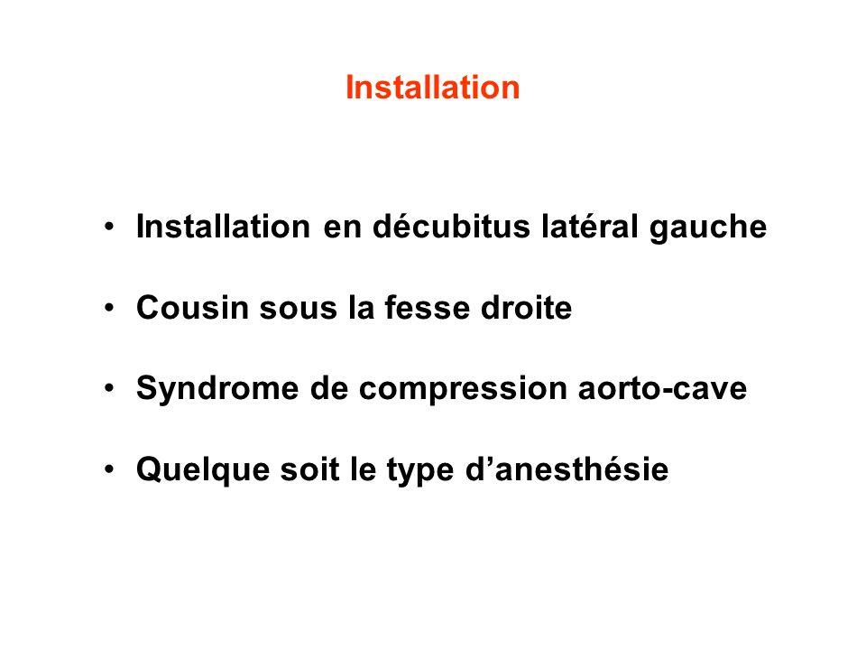 Installation Installation en décubitus latéral gauche Cousin sous la fesse droite Syndrome de compression aorto-cave Quelque soit le type danesthésie