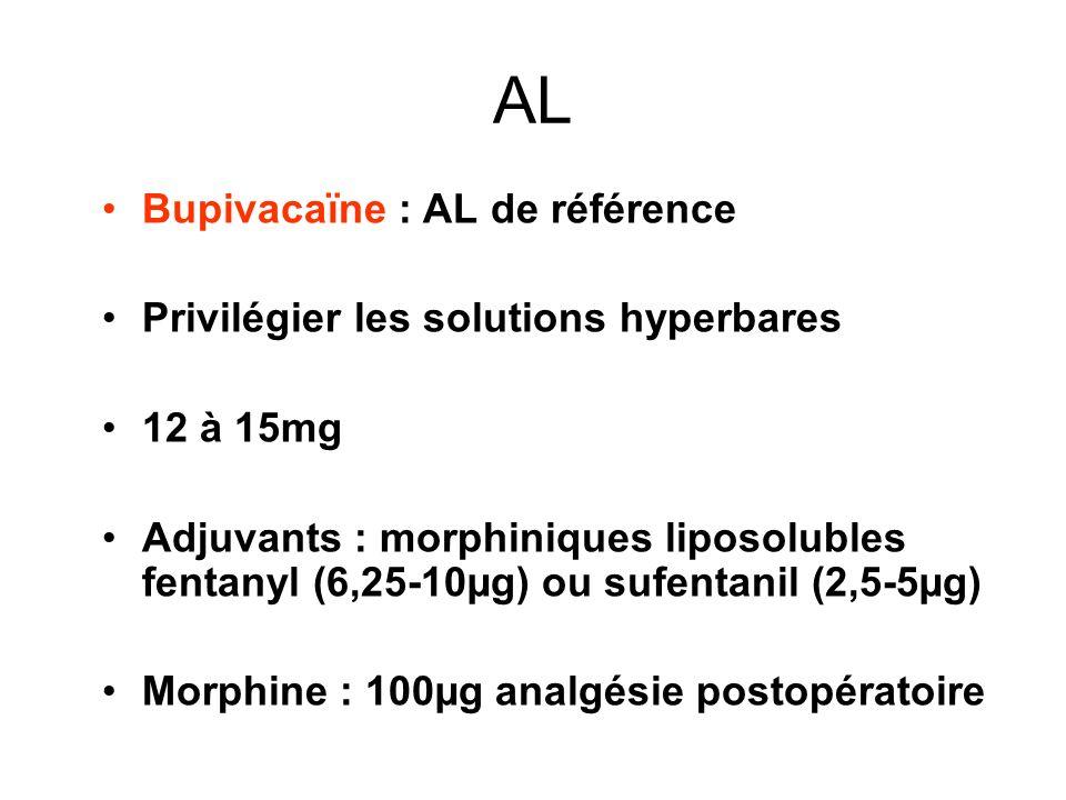AL Bupivacaïne : AL de référence Privilégier les solutions hyperbares 12 à 15mg Adjuvants : morphiniques liposolubles fentanyl (6,25-10µg) ou sufentan