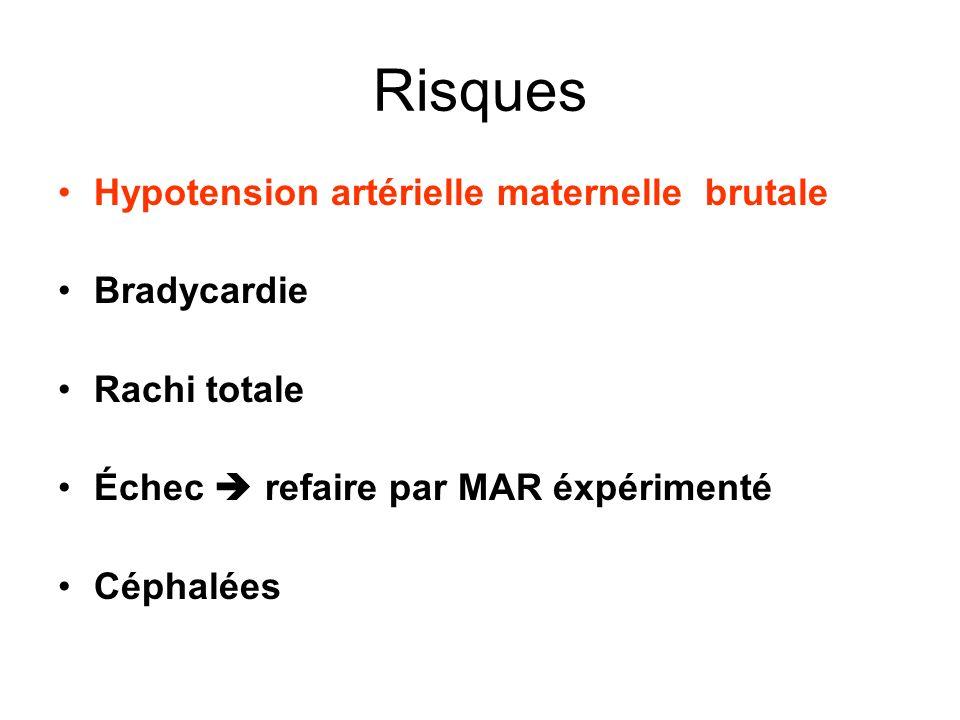 Risques Hypotension artérielle maternelle brutale Bradycardie Rachi totale Échec refaire par MAR éxpérimenté Céphalées