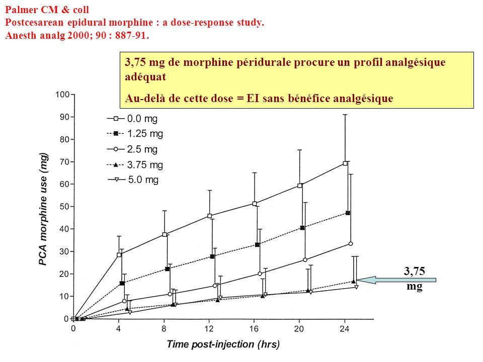 Palmer CM & coll Postcesarean epidural morphine : a dose-response study. Anesth analg 2000; 90 : 887-91. 3,75 mg de morphine péridurale procure un pro