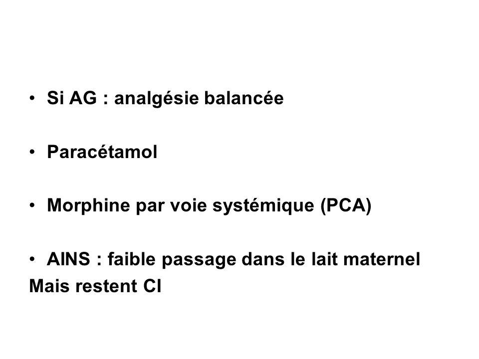 Si AG : analgésie balancée Paracétamol Morphine par voie systémique (PCA) AINS : faible passage dans le lait maternel Mais restent CI
