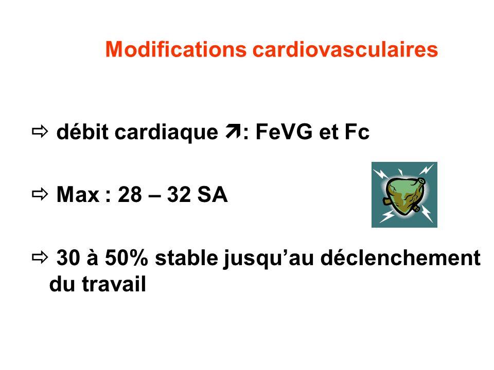 Modifications cardiovasculaires débit cardiaque : FeVG et Fc Max : 28 – 32 SA 30 à 50% stable jusquau déclenchement du travail