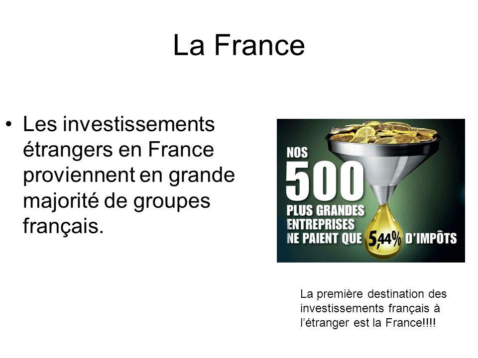 La France Les investissements étrangers en France proviennent en grande majorité de groupes français.