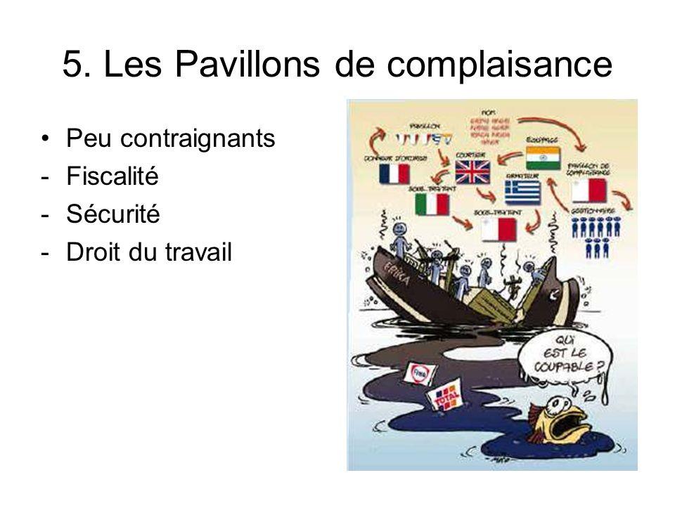 5. Les Pavillons de complaisance Peu contraignants -Fiscalité -Sécurité -Droit du travail