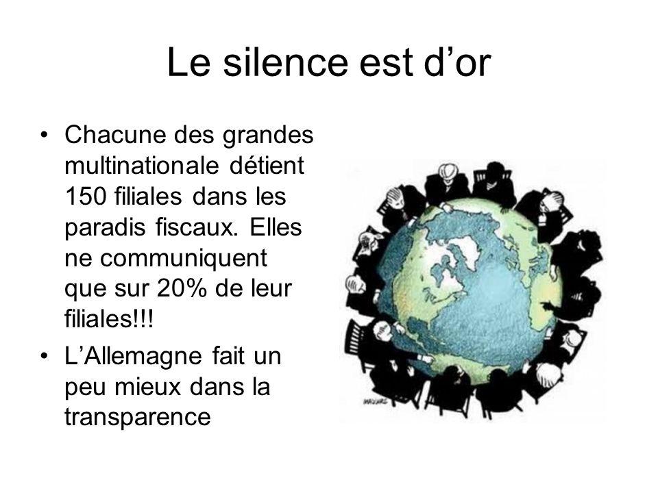 Le silence est dor Chacune des grandes multinationale détient 150 filiales dans les paradis fiscaux.