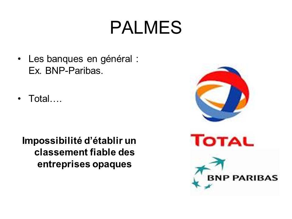 PALMES Les banques en général : Ex. BNP-Paribas. Total….