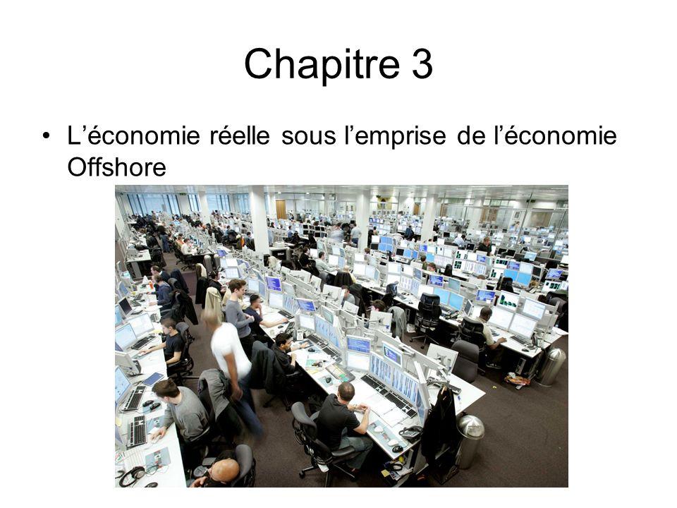 Chapitre 3 Léconomie réelle sous lemprise de léconomie Offshore
