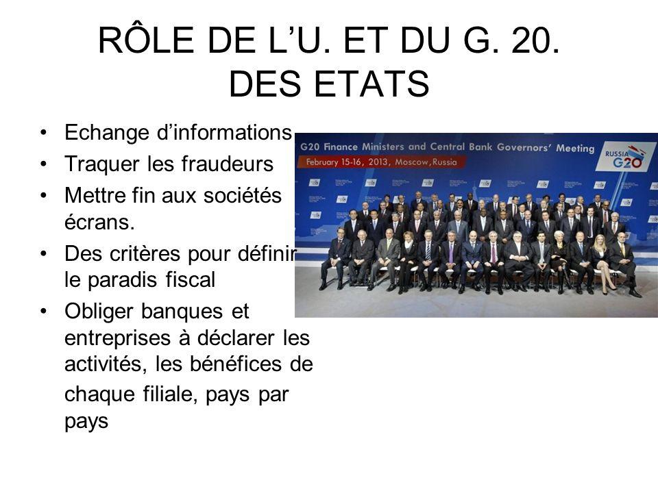 RÔLE DE LU. ET DU G. 20.