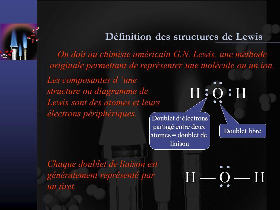 Définition des structures de Lewis On doit au chimiste américain G.N. Lewis, une méthode originale permettant de représenter une molécule ou un ion. L