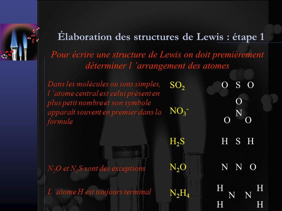 Élaboration des structures de Lewis : étape 1 L atome C est toujours central et fait généralement 4 liaisons Dans de nombreux acides, un atome central est entouré de O et des H sont reliés aux O CHCl 3 CH Cl H 2 SO 4 S CF 2 Br 2 CF F Br O O O O H Cl Br H HSO 3 - SO O O H