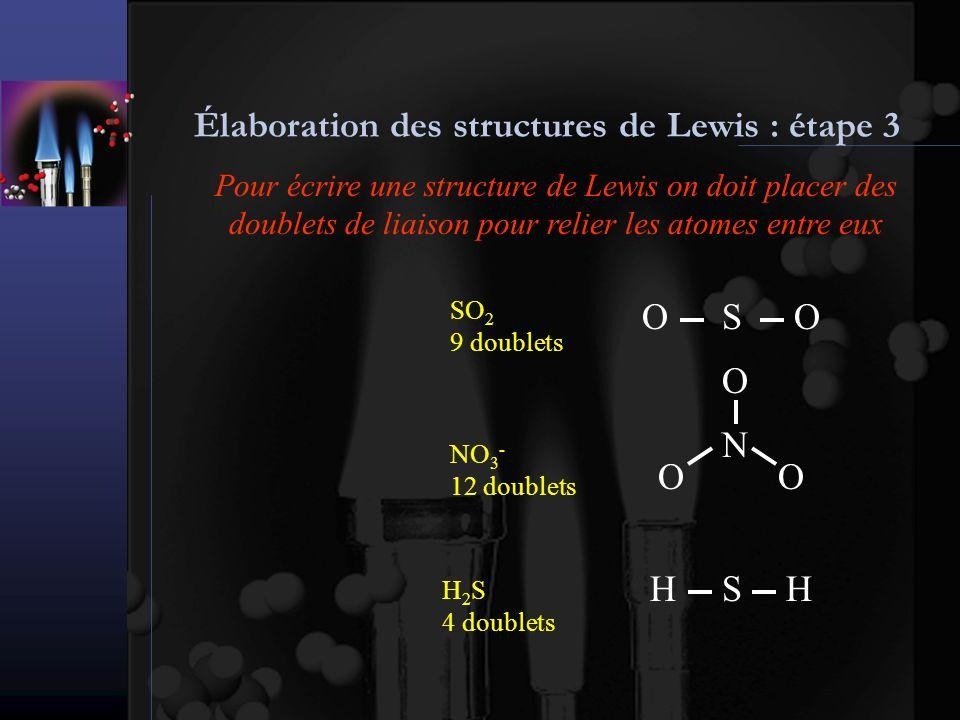 Élaboration des structures de Lewis : étape 4 Pour écrire une structure de Lewis on doit répartir les électrons qui ne participent pas à des liaisons comme électrons libres SO 2 9 doublets SOO NO 3 - 12 doublets N O O O H 2 S 4 doublets SHH On attribue en premier des e- aux atomes terminaux Dans la structure finale chacun des atomes ( sauf H ) devra autant que possible être entouré de 4 doublets ( règle de l OCTET ).
