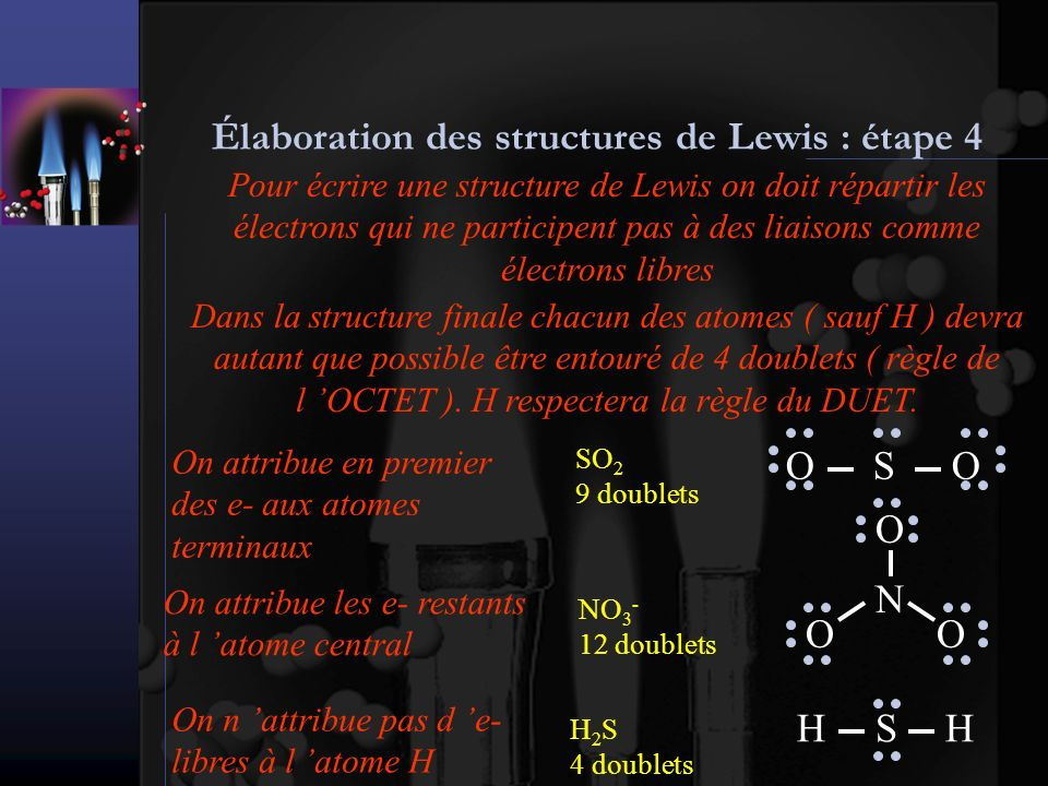 Élaboration des structures de Lewis : étape 5 Pour écrire un diagramme de Lewis, on déplacera, si nécessaire, des électrons des atomes terminaux vers l atome central pour que celui-ci respecte la règle de l octet SO 2 9 doublets SOO NO 3 - 12 doublets N O O O SOO N O O O