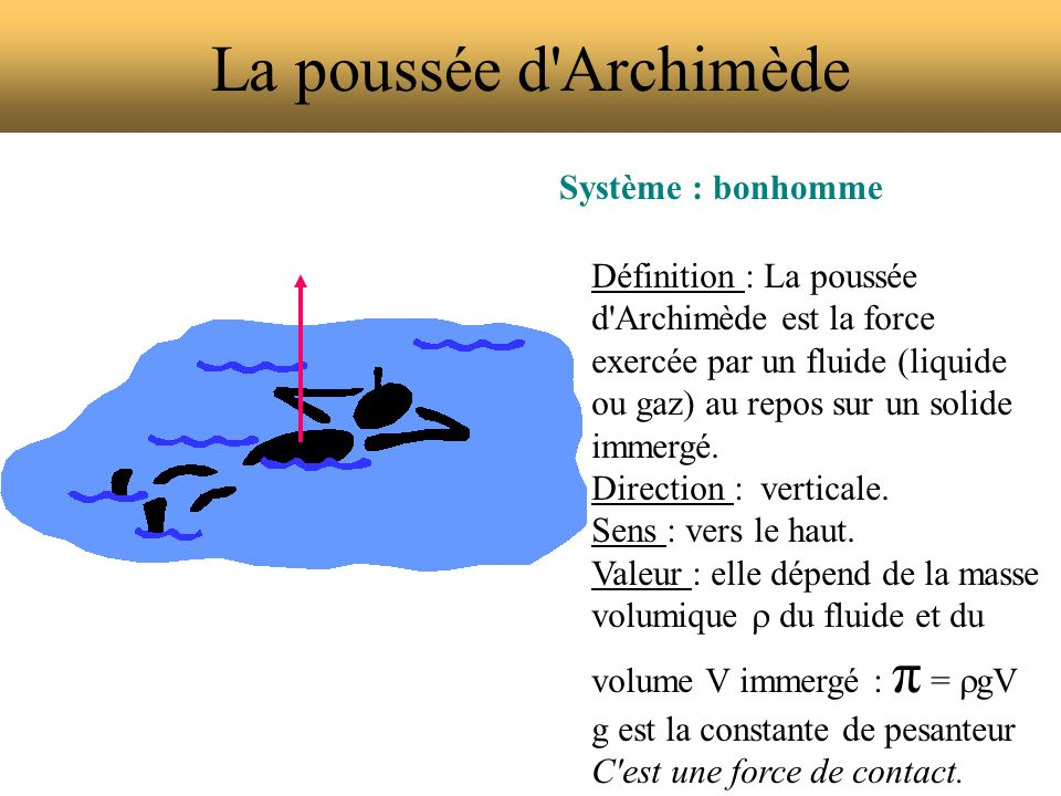 La poussée d'Archimède Système : bonhomme Définition : La poussée d'Archimède est la force exercée par un fluide (liquide ou gaz) au repos sur un soli