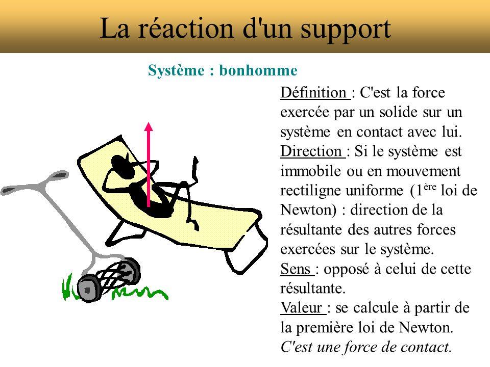 La réaction d'un support Système : bonhomme Définition : C'est la force exercée par un solide sur un système en contact avec lui. Direction : Si le sy