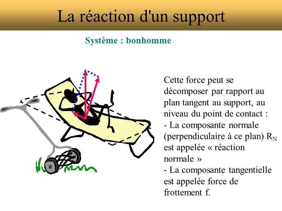 La réaction d'un support Système : bonhomme Cette force peut se décomposer par rapport au plan tangent au support, au niveau du point de contact : - L
