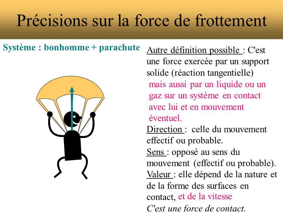 Précisions sur la force de frottement Système : pion Autre définition possible : C'est une force exercée par un support solide (réaction tangentielle)
