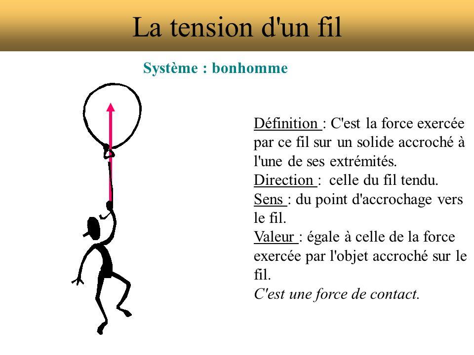 La tension d'un fil Système : bonhomme Définition : C'est la force exercée par ce fil sur un solide accroché à l'une de ses extrémités. Direction : ce