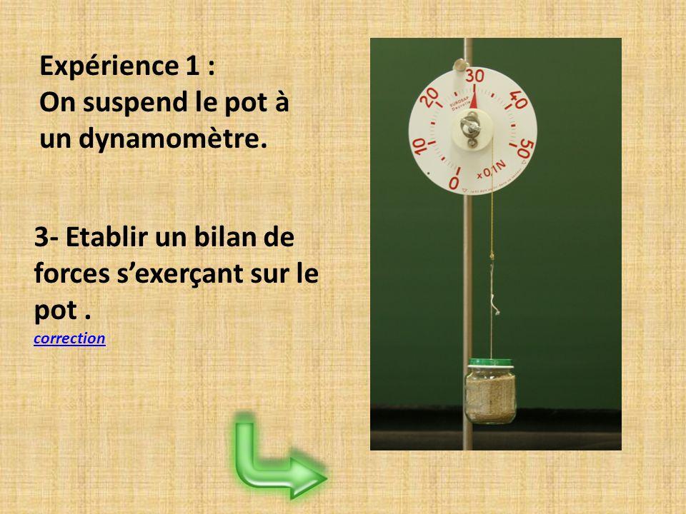 Expérience 1 : On suspend le pot à un dynamomètre. 3- Etablir un bilan de forces sexerçant sur le pot. correction