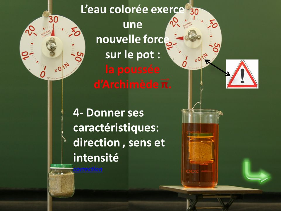 Leau colorée exerce une nouvelle force sur le pot : la poussée dArchimède π. 4- Donner ses caractéristiques: direction, sens et intensité correction