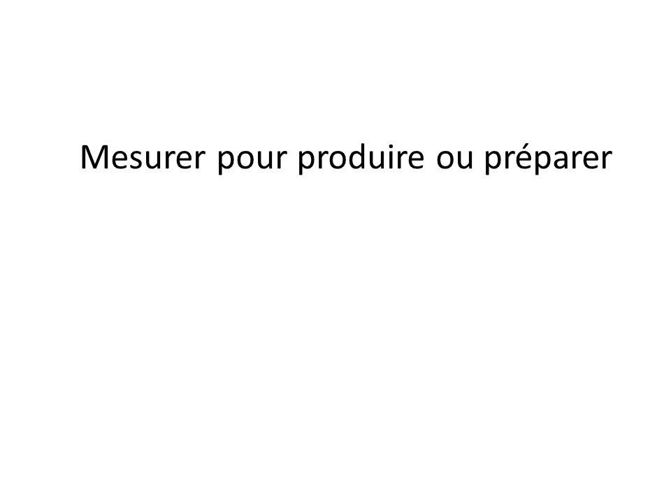 Mesurer pour produire ou préparer