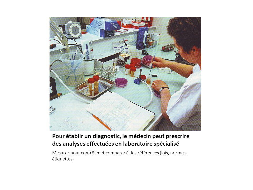 Pour établir un diagnostic, le médecin peut prescrire des analyses effectuées en laboratoire spécialisé Mesurer pour contrôler et comparer à des références (lois, normes, étiquettes)