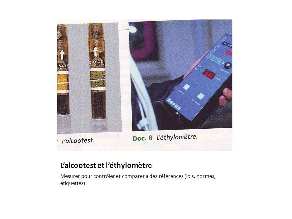 Lalcootest et léthylomètre Mesurer pour contrôler et comparer à des références (lois, normes, étiquettes)