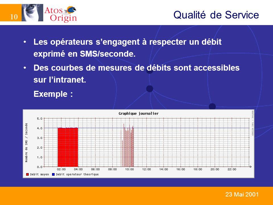 10 23 Mai 2001 Qualité de Service Les opérateurs sengagent à respecter un débit exprimé en SMS/seconde. Des courbes de mesures de débits sont accessib