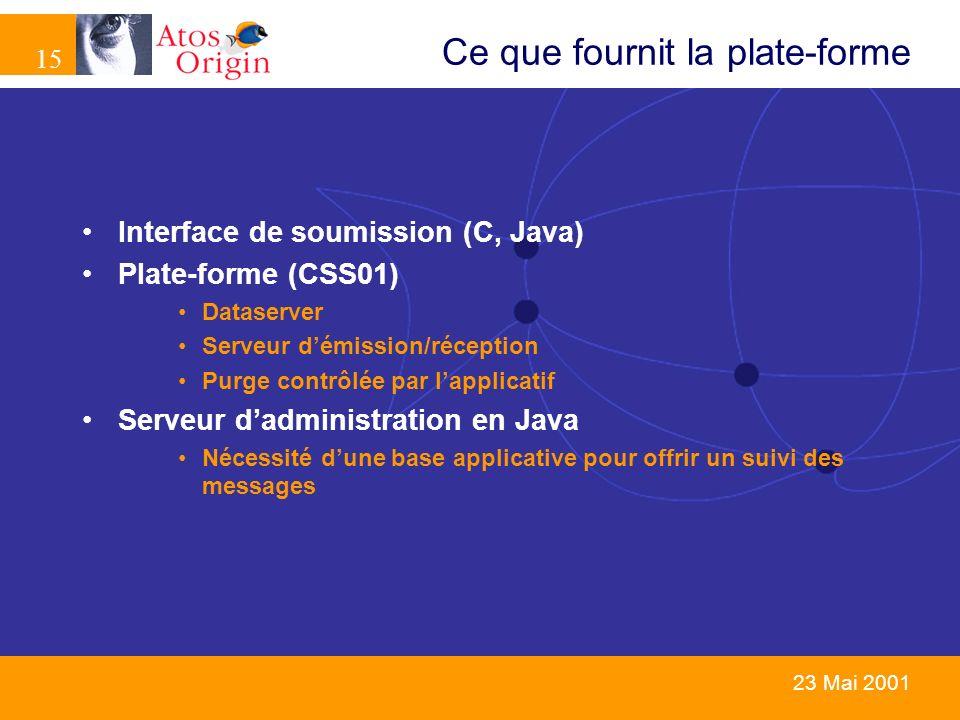 15 23 Mai 2001 Ce que fournit la plate-forme Interface de soumission (C, Java) Plate-forme (CSS01) Dataserver Serveur démission/réception Purge contrô