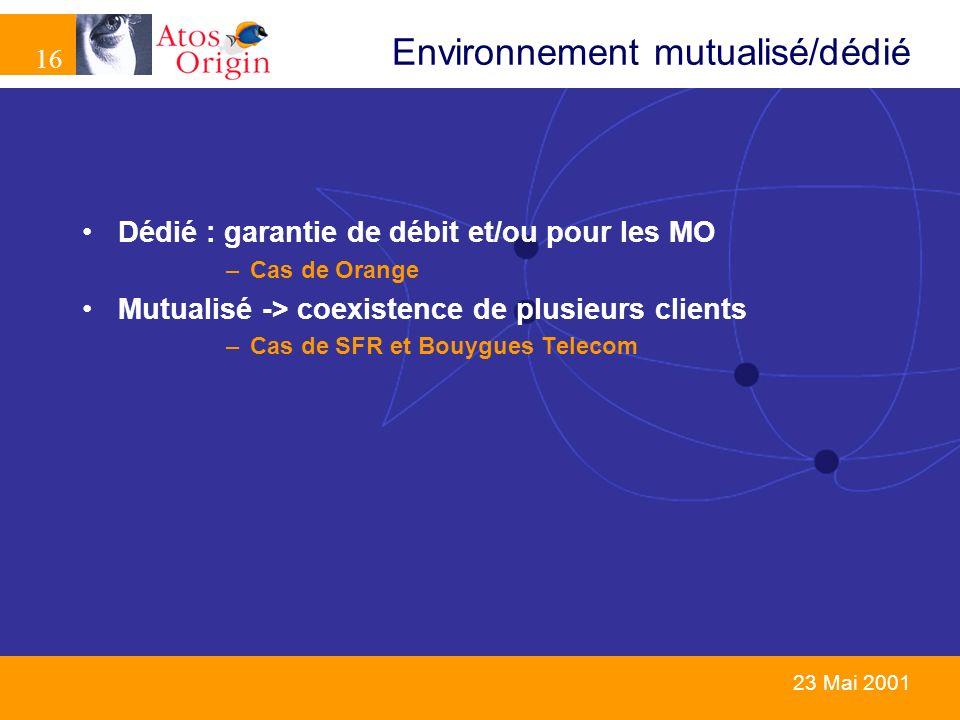 16 23 Mai 2001 Environnement mutualisé/dédié Dédié : garantie de débit et/ou pour les MO –Cas de Orange Mutualisé -> coexistence de plusieurs clients