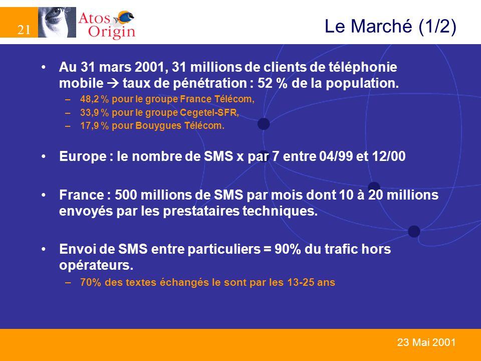 21 23 Mai 2001 Le Marché (1/2) Au 31 mars 2001, 31 millions de clients de téléphonie mobile taux de pénétration : 52 % de la population. –48,2 % pour