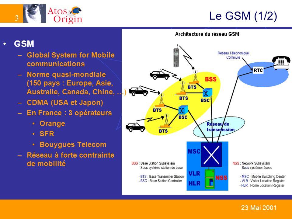 4 4 23 Mai 2001 Le GSM (2/2) Contexte de mobilité –Localisation par cellule –Acheminement point à point (pas de broadcast) Les contraintes –Terminal éteint .