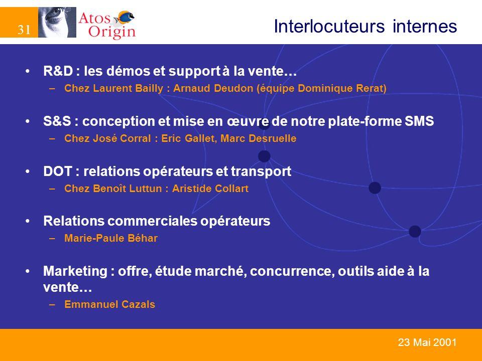 31 23 Mai 2001 Interlocuteurs internes R&D : les démos et support à la vente… –Chez Laurent Bailly : Arnaud Deudon (équipe Dominique Rerat) S&S : conc