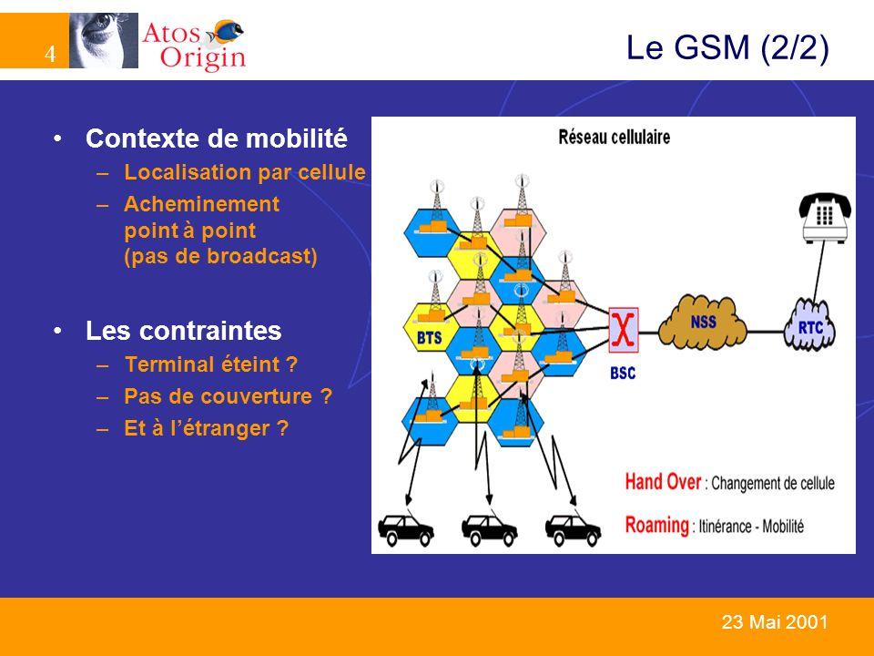 4 4 23 Mai 2001 Le GSM (2/2) Contexte de mobilité –Localisation par cellule –Acheminement point à point (pas de broadcast) Les contraintes –Terminal é