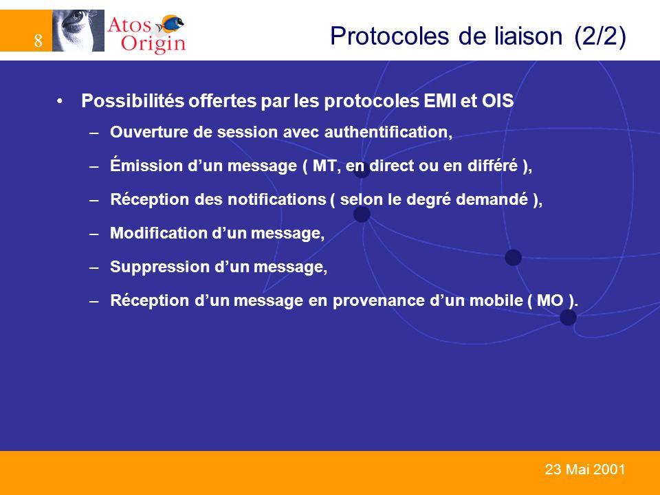 8 8 23 Mai 2001 Possibilités offertes par les protocoles EMI et OIS –Ouverture de session avec authentification, –Émission dun message ( MT, en direct
