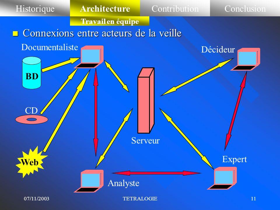 07/11/2003TETRALOGIE10 Pourquoi un système interactif? n Pendant lanalyse linteractivité permet de –sélectionner et contrôler les matrices de croiseme