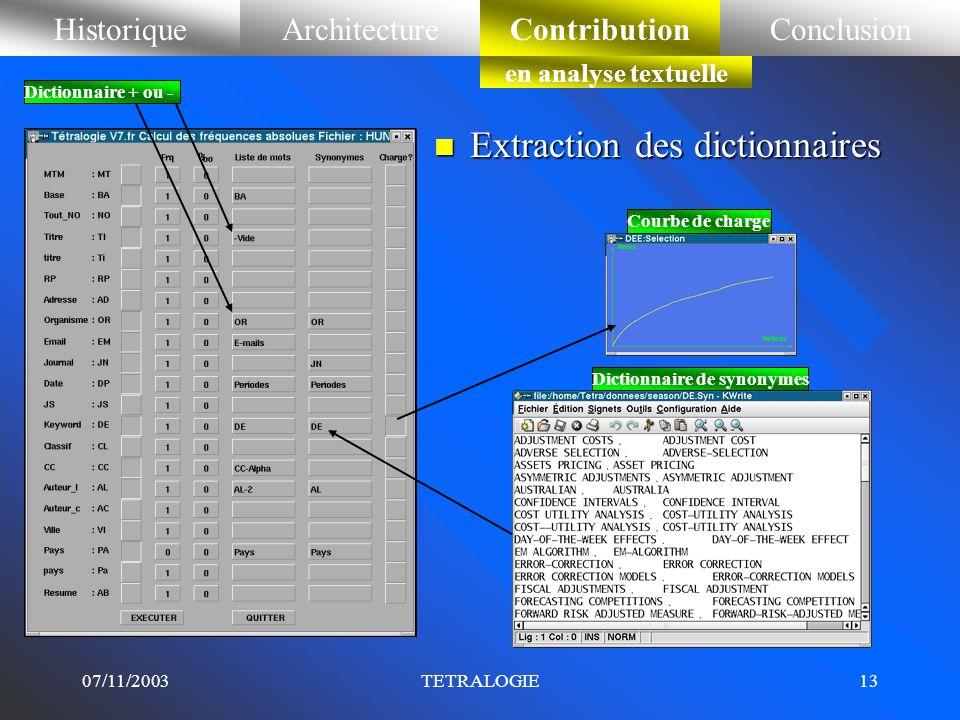 07/11/2003TETRALOGIE12 X 3D3D Cooc Dico 3 Dico 1 Dico 2 Méta 2° Niv. Corpus 4 Corpus 3 Corpus 2 1' Corpus 1 BD Web CD Méta- données HistoriqueEtat de