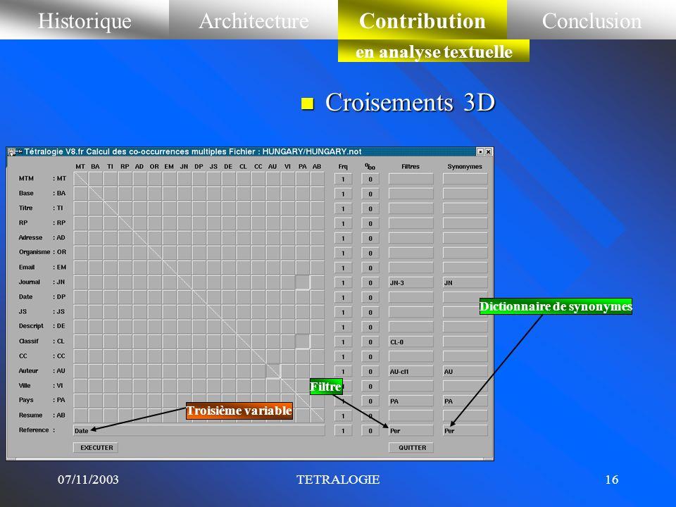 07/11/2003TETRALOGIE15 HistoriqueArchitectureContributionConclusionContribution en analyse textuelle n Croisements 2D Matrice carréeMatrice asymétriqu