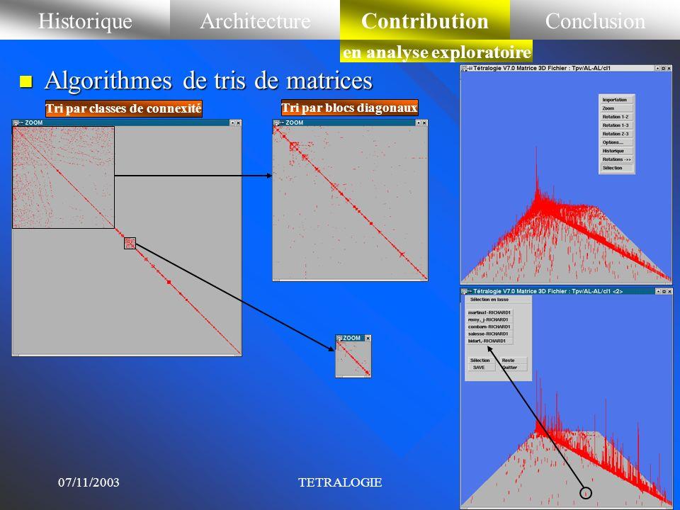 07/11/2003TETRALOGIE16 HistoriqueArchitectureContributionConclusionContribution en analyse textuelle n Croisements 3D Troisième variableDictionnaire d
